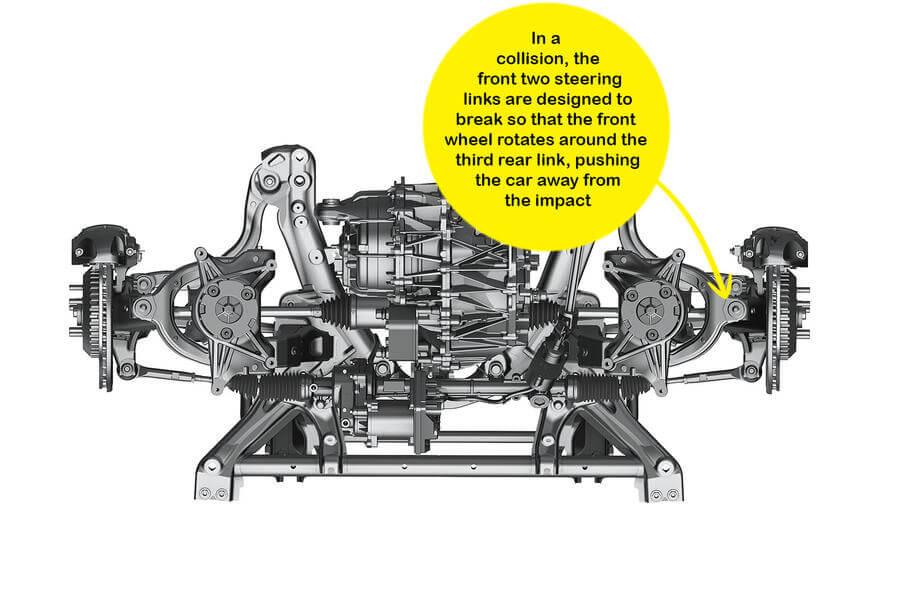 Две передние рулевые тяги предназначены для разрушения при столкновении