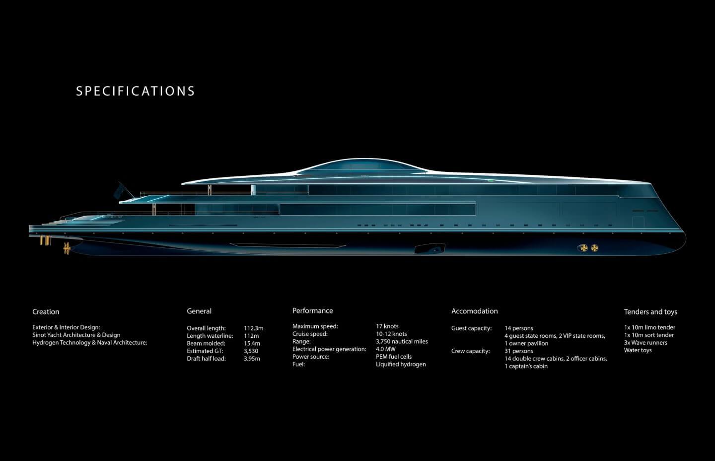 Спецификации водородной яхты Sinot Aqua
