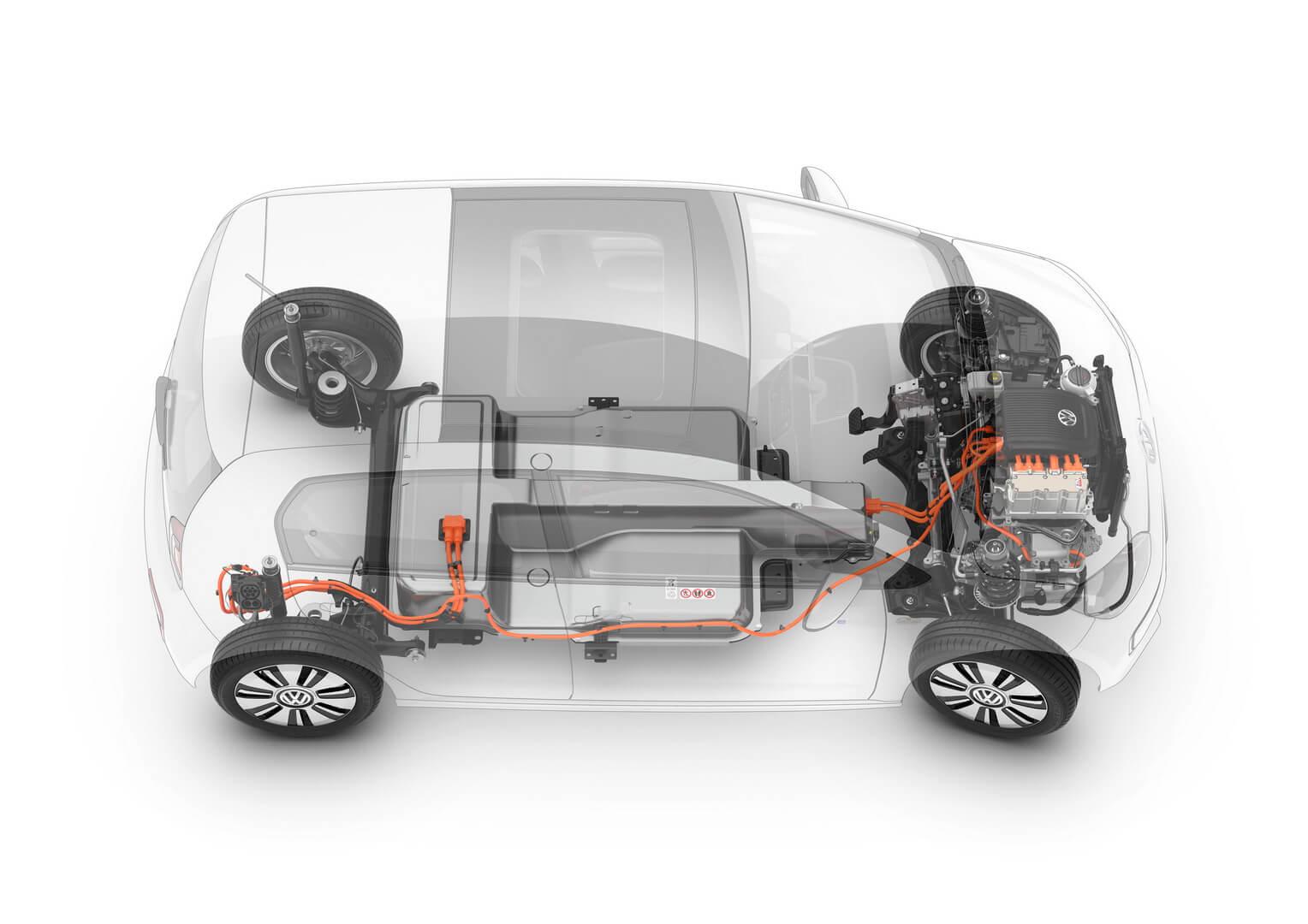 Силовая установка Volkswagen e-Up! 2019