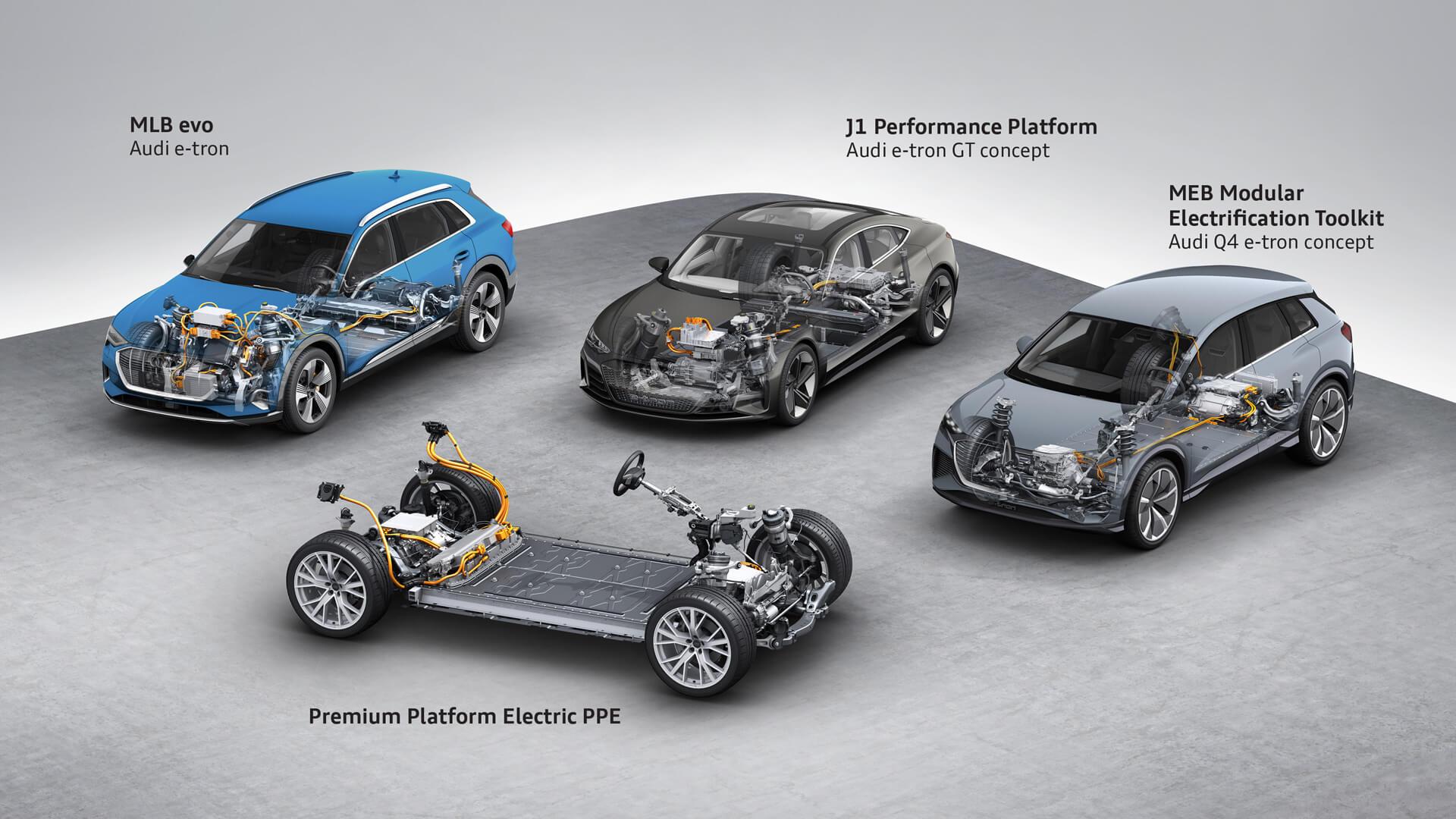 Электромобильные платформы электрокаров Audi
