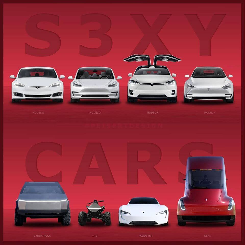 Tesla собрала линейку S3XY CARS