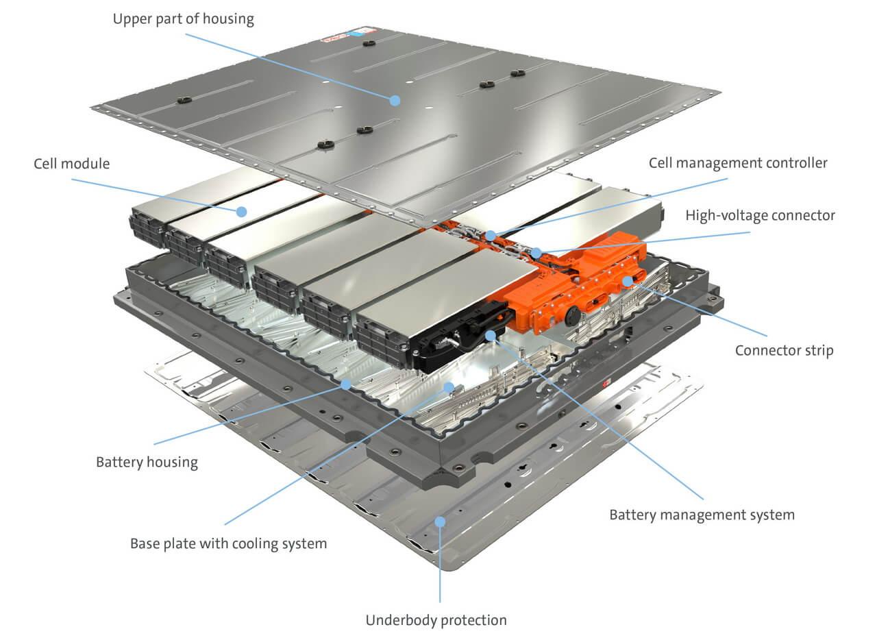 Структура батареи Volkswagen ID.3: ячейка - модуль - система