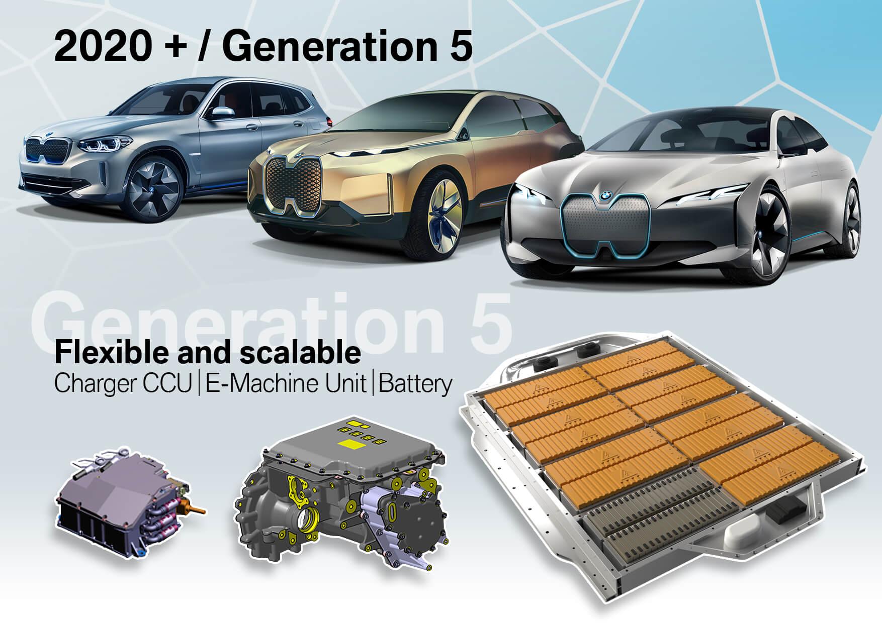 Технология BMW eDrive пятого поколения