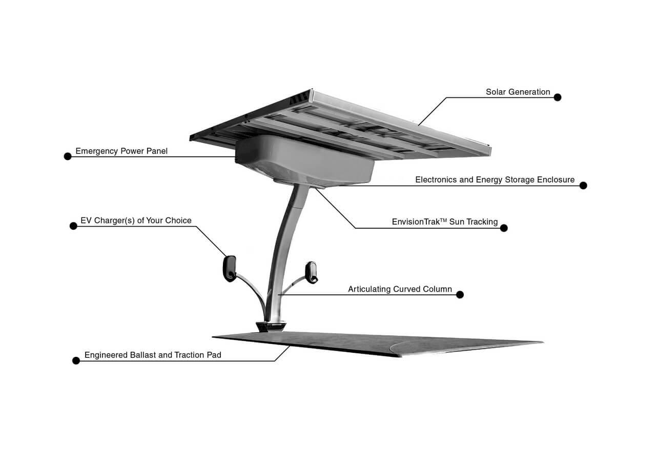 Конструкция автономной зарядной станции Envision Solar EV ARC