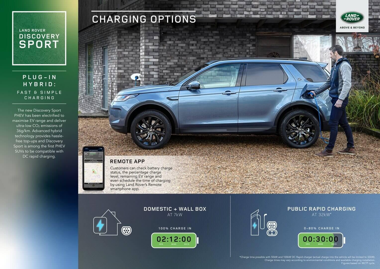 Характеристики зарядки Land Rover Discovery Sport P300e