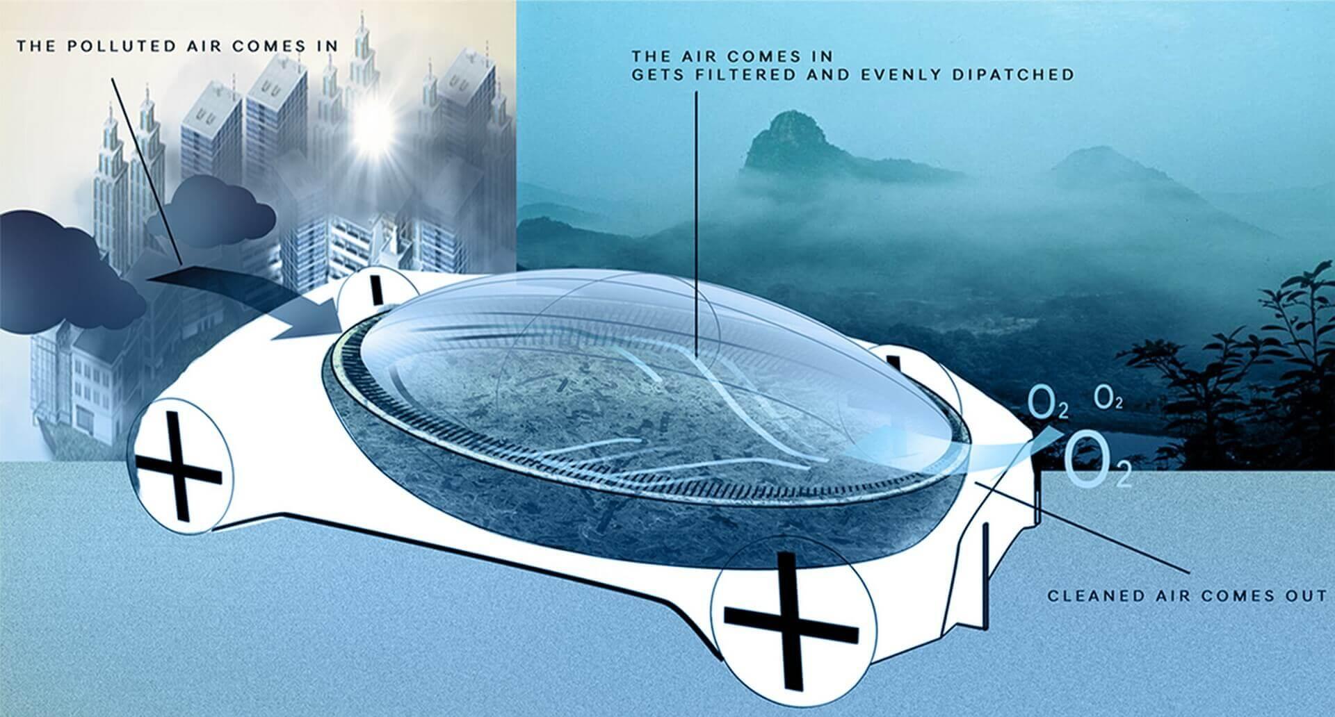 Hyundai Prophecy очищает воздух как внутри, так и снаружи электромобиля