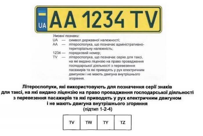 Зеленые номера для электрокаров и электробусов Украины утверждены ДСТУ
