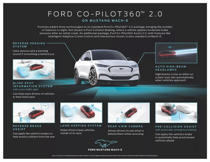 Что входит в пакет Ford Co-Pilot360 2.0