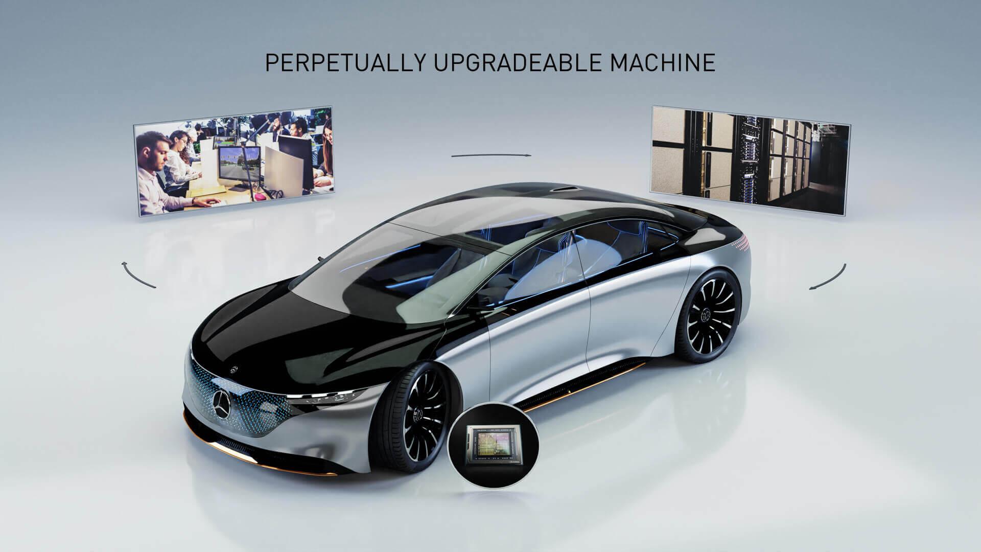 Mercedes-Benz и NVIDIA создадут программно-вычислительную архитектуру для автономного вождения в будущем парке