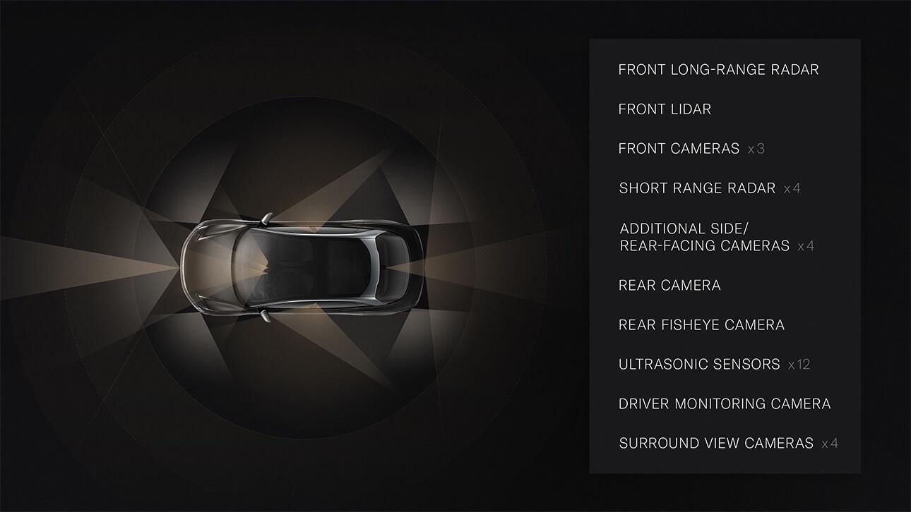 Lucid Air будет оснащен пакетом «DreamDrive» с 32 датчиками и 19 системами помощи водителю