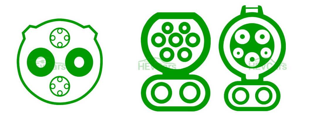 Разъемы CHAdeMO и CCS Combo (Type 2 и Type 1)