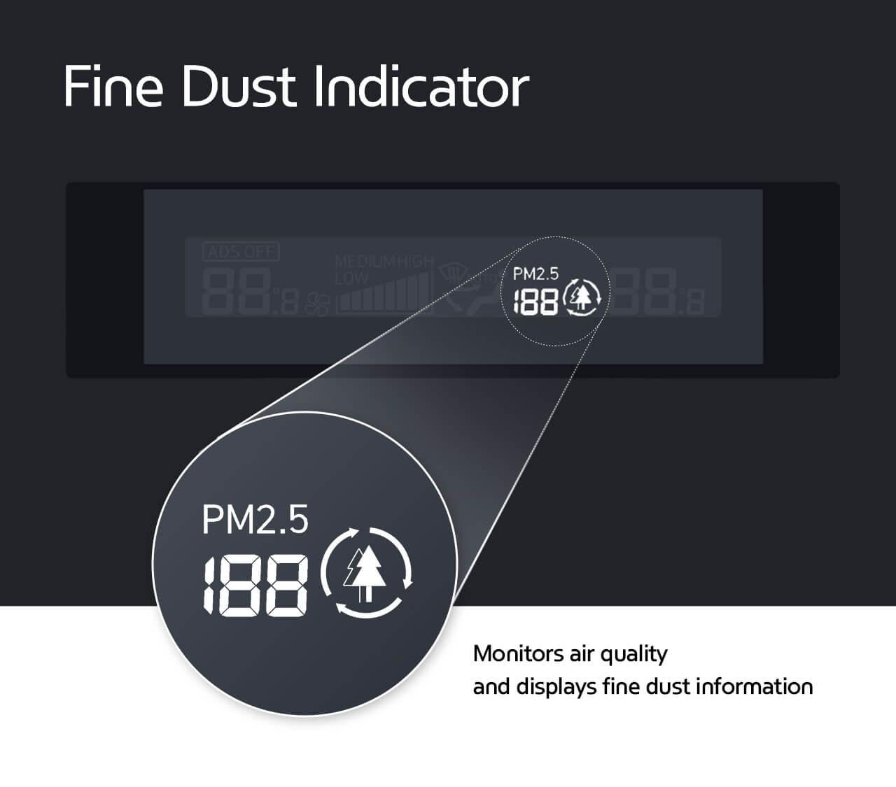 Fine Dust Indicator отражает информацию о качестве воздуха