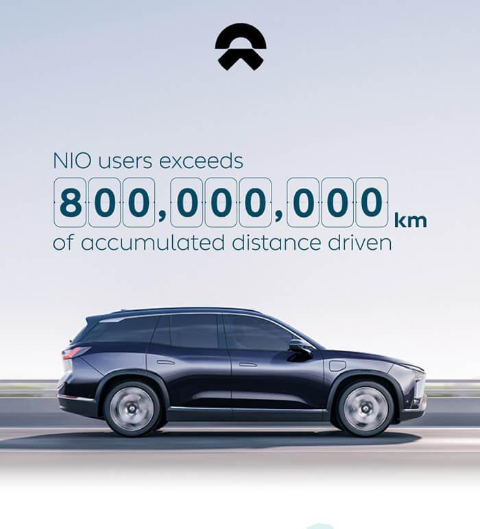 Владельцы электромобилей NIO суммарно проехали 800 млн км