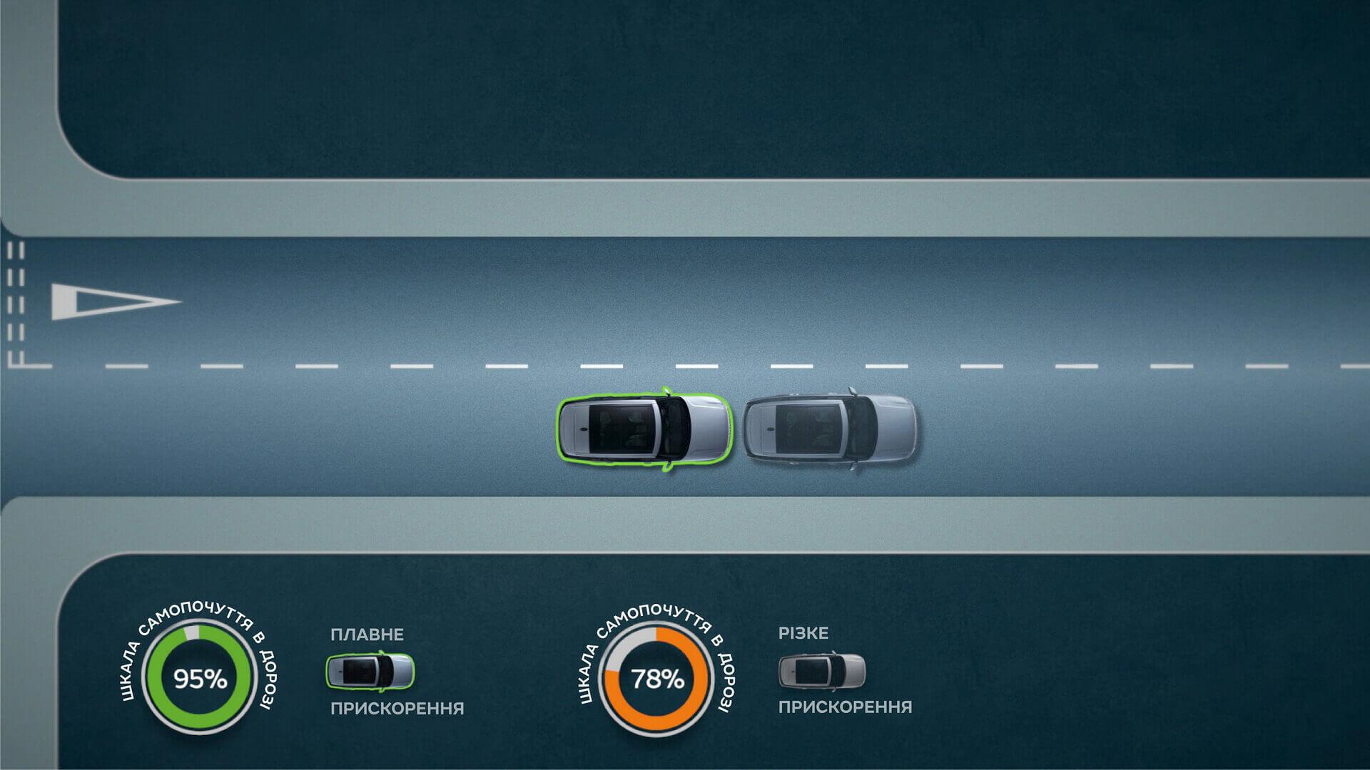 Новые технологии Jaguar Land Rover для автономных автомобилей уменьшат укачивание в дороге