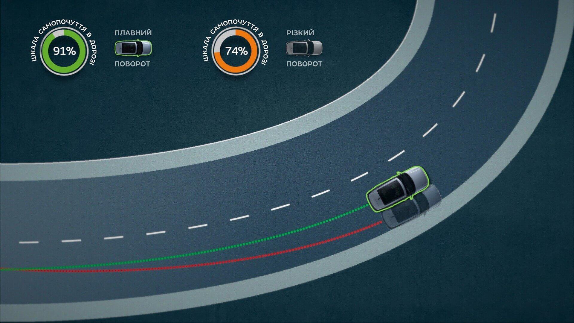 Пассажиров Jaguar Land Rover избавят от«морской болезни»
