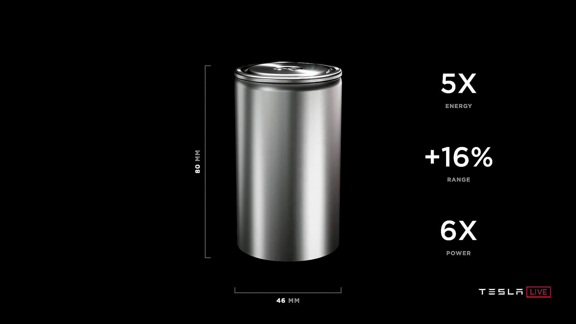 Аккумуляторная ячейка Tesla 4680: в 5 раз больше энергии, в 6 раз больше мощности