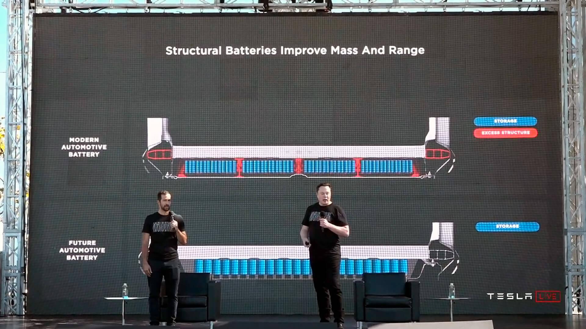 Tesla предложит новую архитектуру расположения батарей в электромобилях