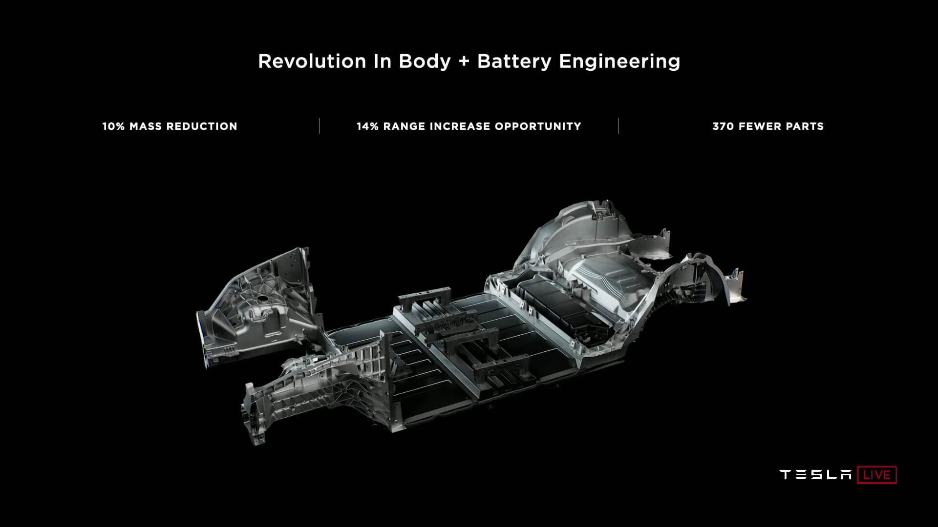 Будущая конструкция кузова электромобилей Tesla