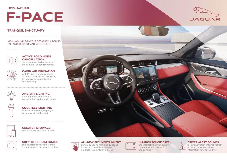 Технологии Jaguar F-PACE
