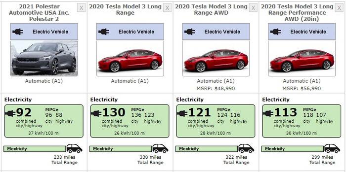 Сравнение Polestar 2 с топовыми версиями Tesla Model 3 по EPA