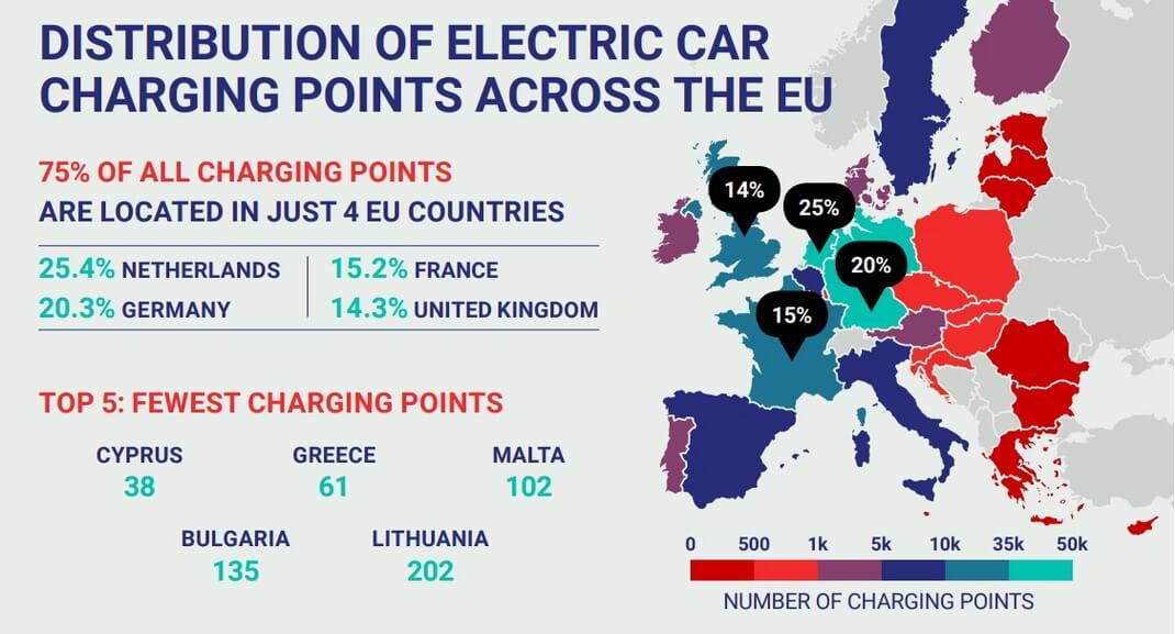 Распределение точек зарядки для электрифицированных автомобилей по ЕС (данные за 2019 год)