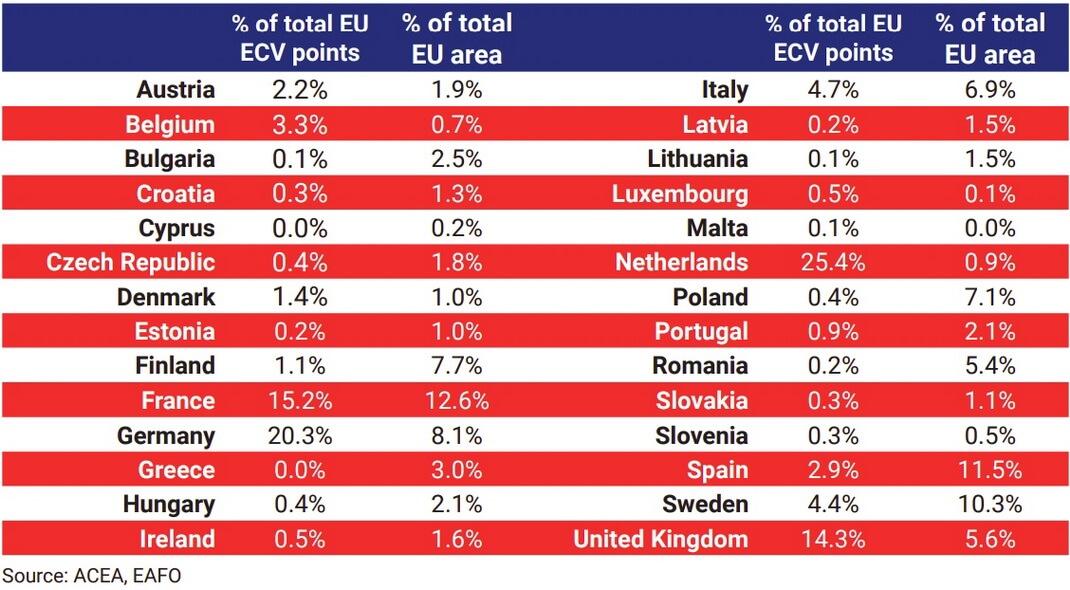 Корреляция зарядной инфраструктуры для электромобилей и площади по странам ЕС (данные за 2019 г.)