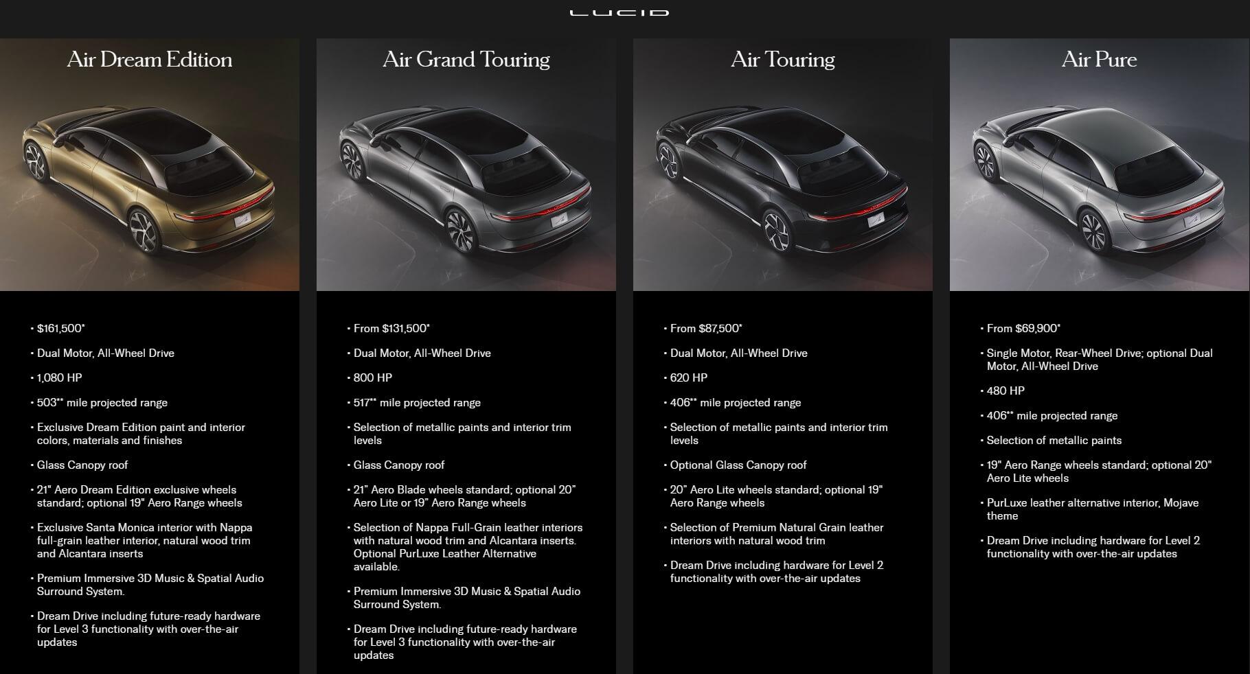 Модельный ряд Lucid Air: Dream Edition → Grand Touring → Touring → Pure