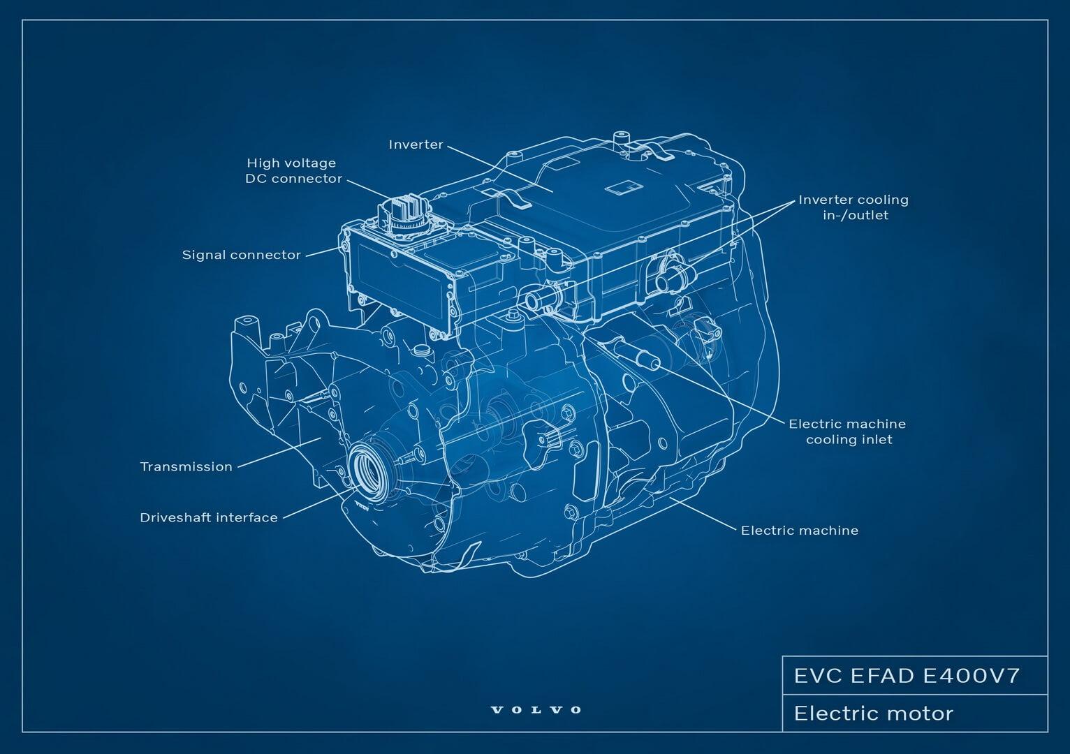 На изображении представлен привод Volvo, который объединяет электродвигатель, инвертор и односкоростную трансмиссию