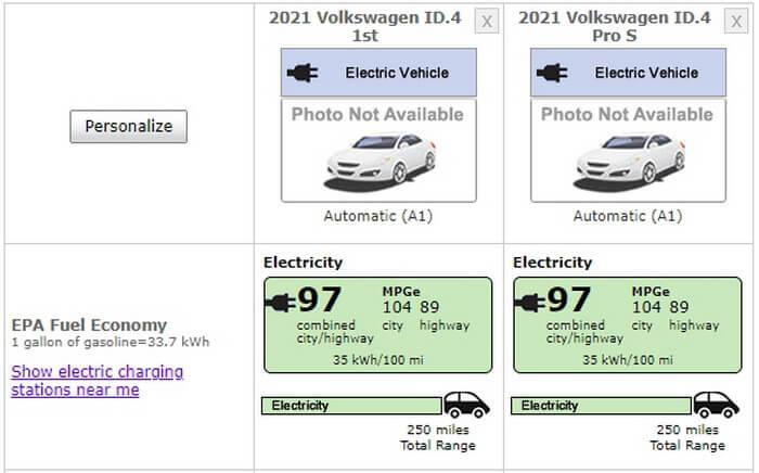 Официальный диапазон EPA Volkswagen ID.4 2021 года для версий 1st Edition и Pro S