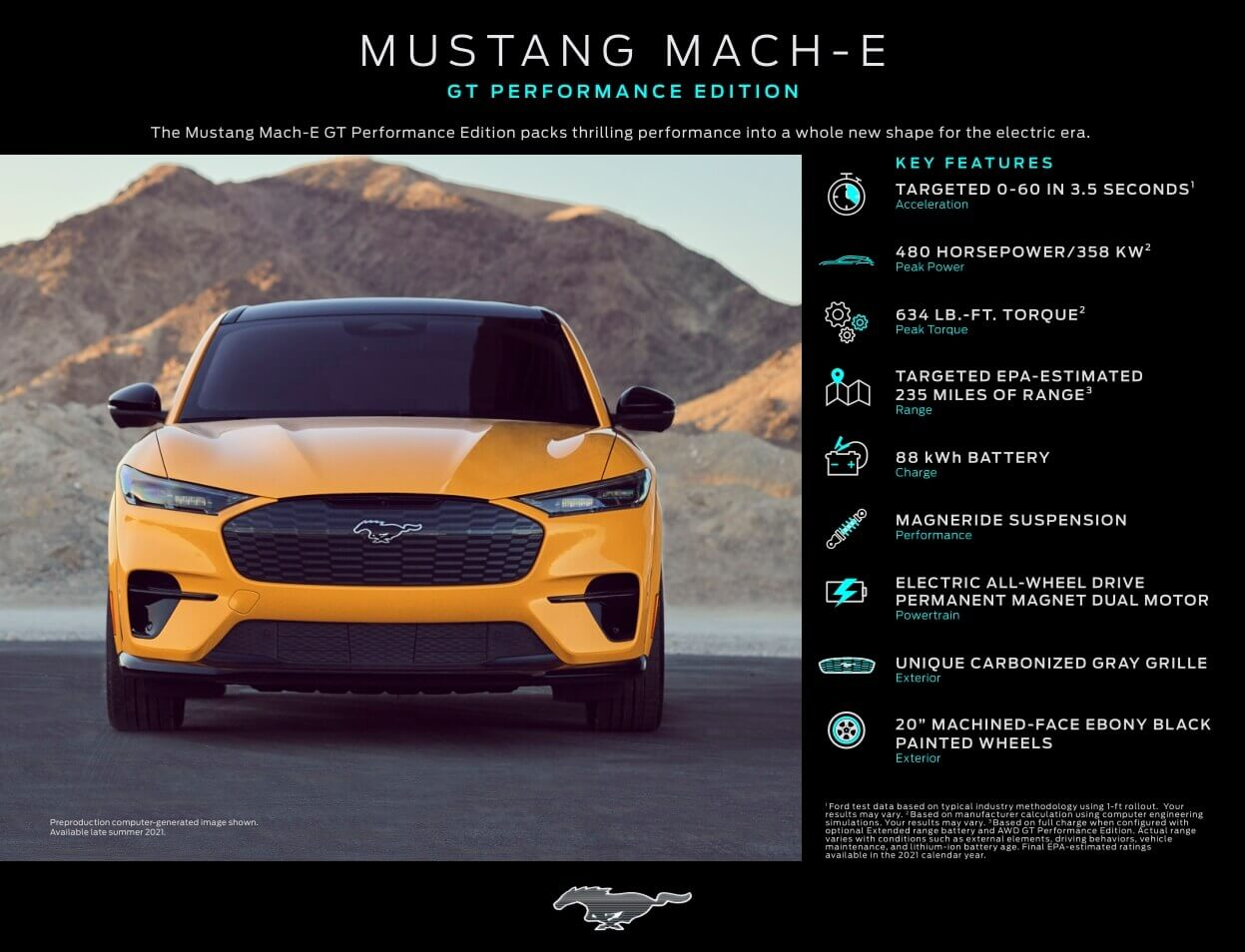 Основные характеристики Ford Mustang Mach-E GTPerformance Edition