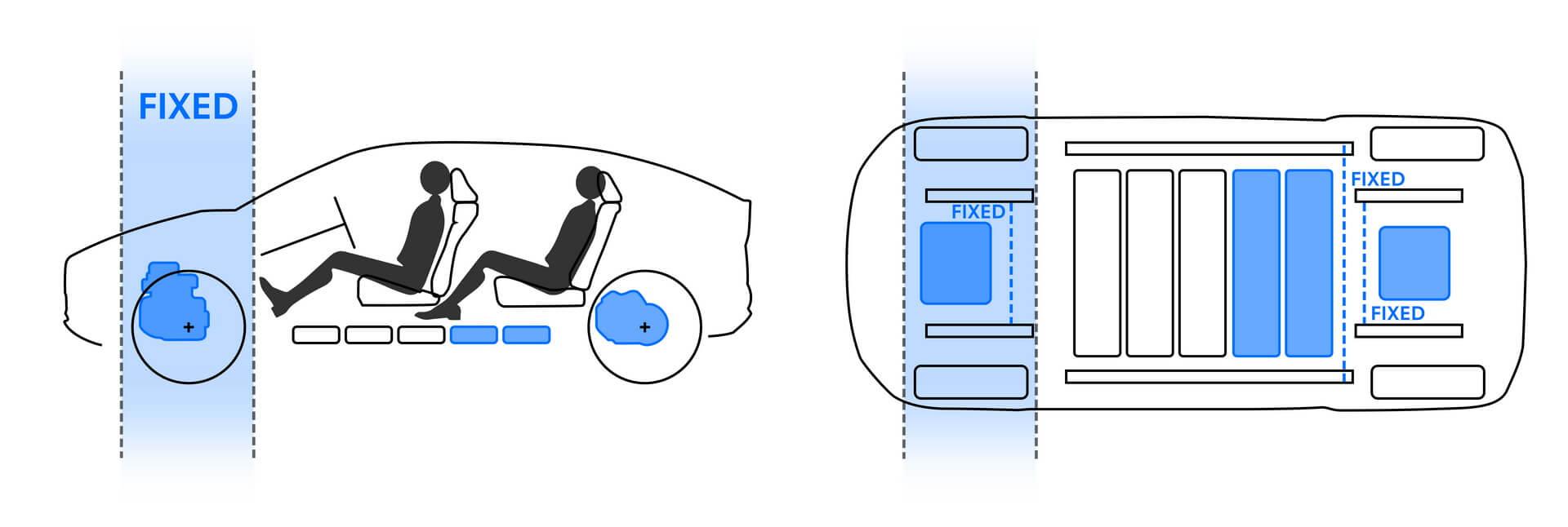 Гибкая модульная платформа Toyota e-TNGA