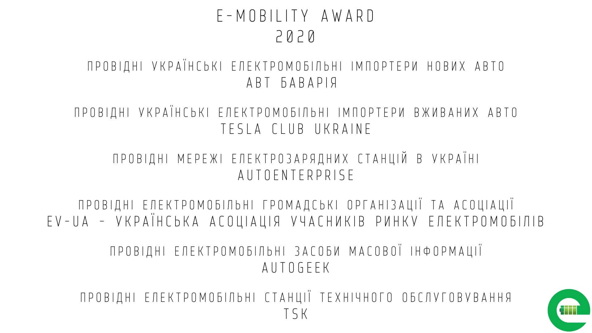 Победители электромобильной премии «e-Mobility Award 2020»