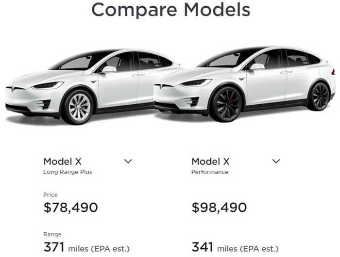 Сравнение всех версий Model X на официальном сайте компании Tesla