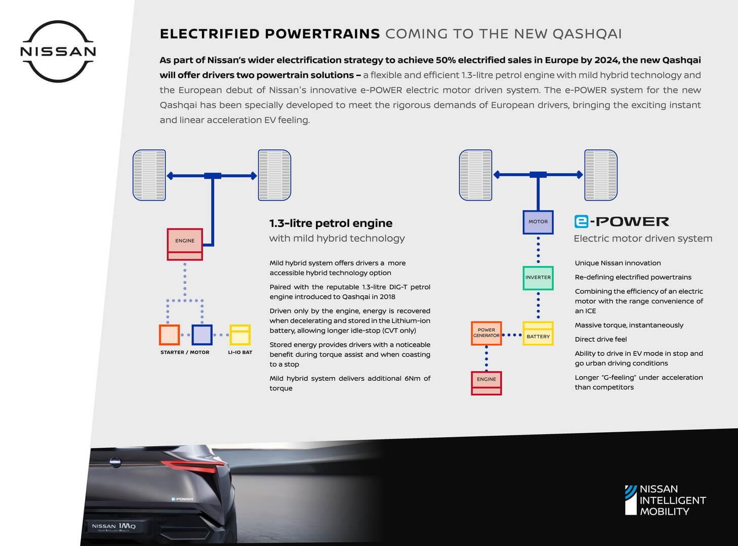 Электрифицированныы силовые агрегаты нового Nissan Qashqai