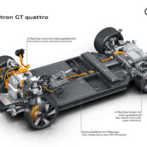 Фотография экоавто Audi e-tron GT - фото 27