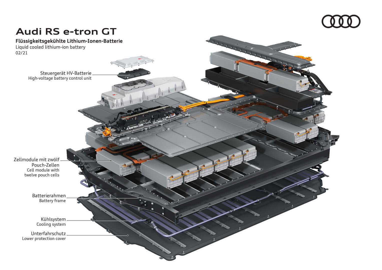 Фотография экоавто Audi RS e-tron GT - фото 22