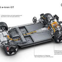 Фотография экоавто Audi RS e-tron GT - фото 21