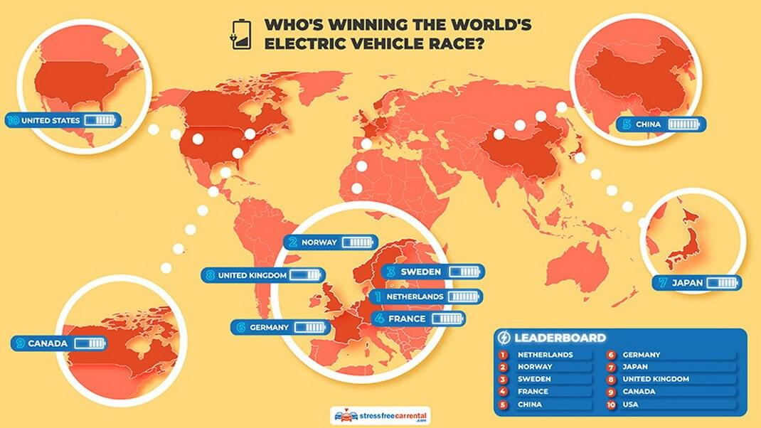 Рейтинг самых электромобильных стран в мире