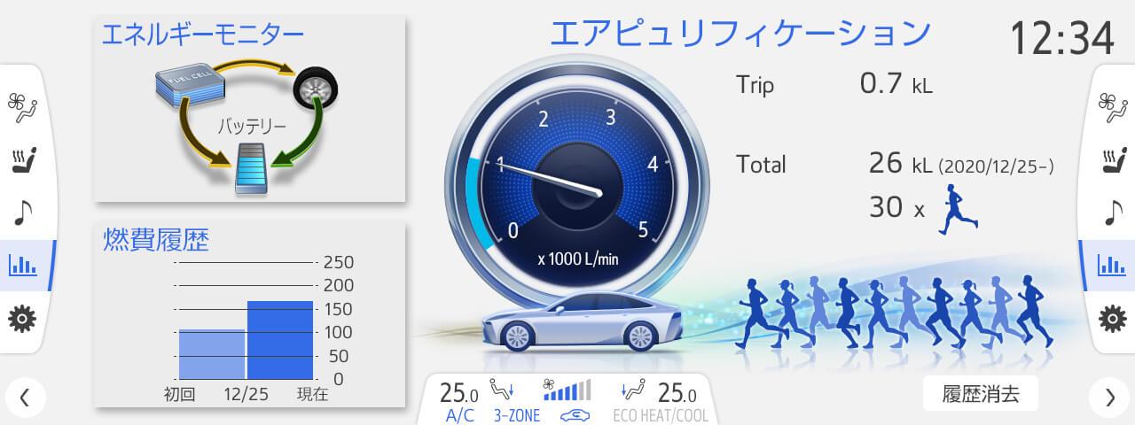 Демонстрация очистки воздуха в Toyota Mirai