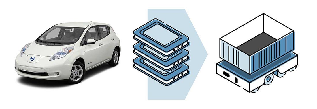 LEAF первого поколения оснащался аккумуляторной батареей на 24 кВт⋅ч. Эти литий-ионные блоки были изготовлены путем объединения 48 модулей. Инженеры Nissan взяли три таких модуля, переупаковали и поместили в AGV