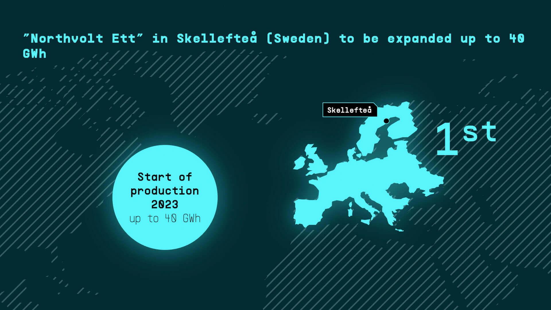 «Northvolt Ett» в Скеллефтео (Швеция) будет расширен до производственной мощности 40 ГВт⋅ч