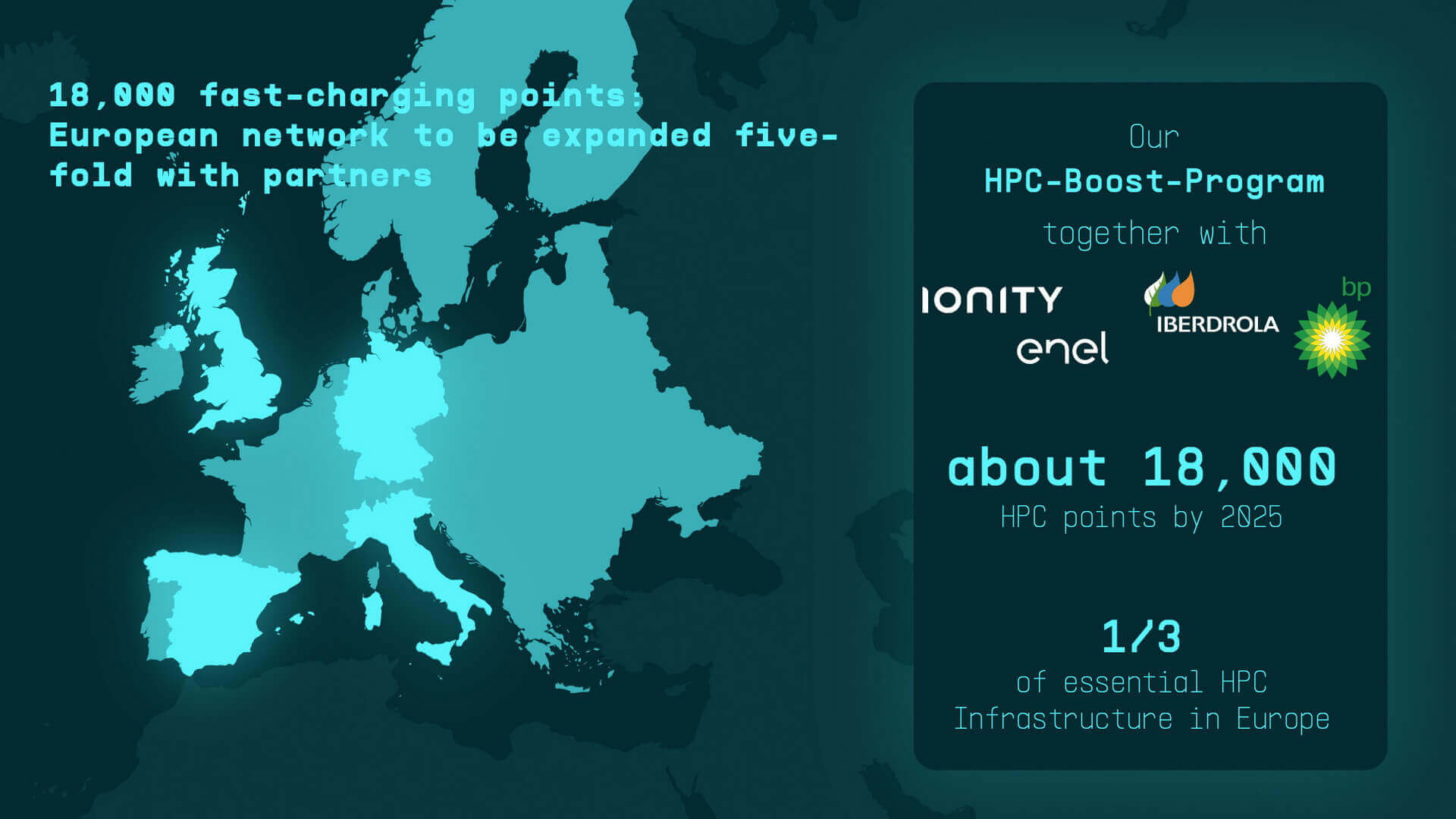 18000 пунктов быстрой зарядки: европейская сеть будет расширена в пять раз за счет партнеров