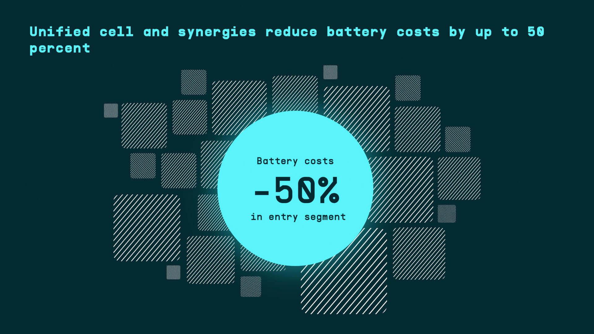 Унифицированная аккумуляторная ячейка и масштабность сократят расходы на батарею до 50%