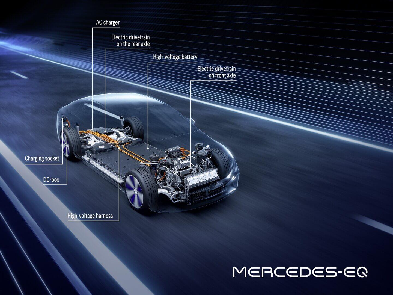 Электрическая трансмиссия Mercedes-Benz EQS