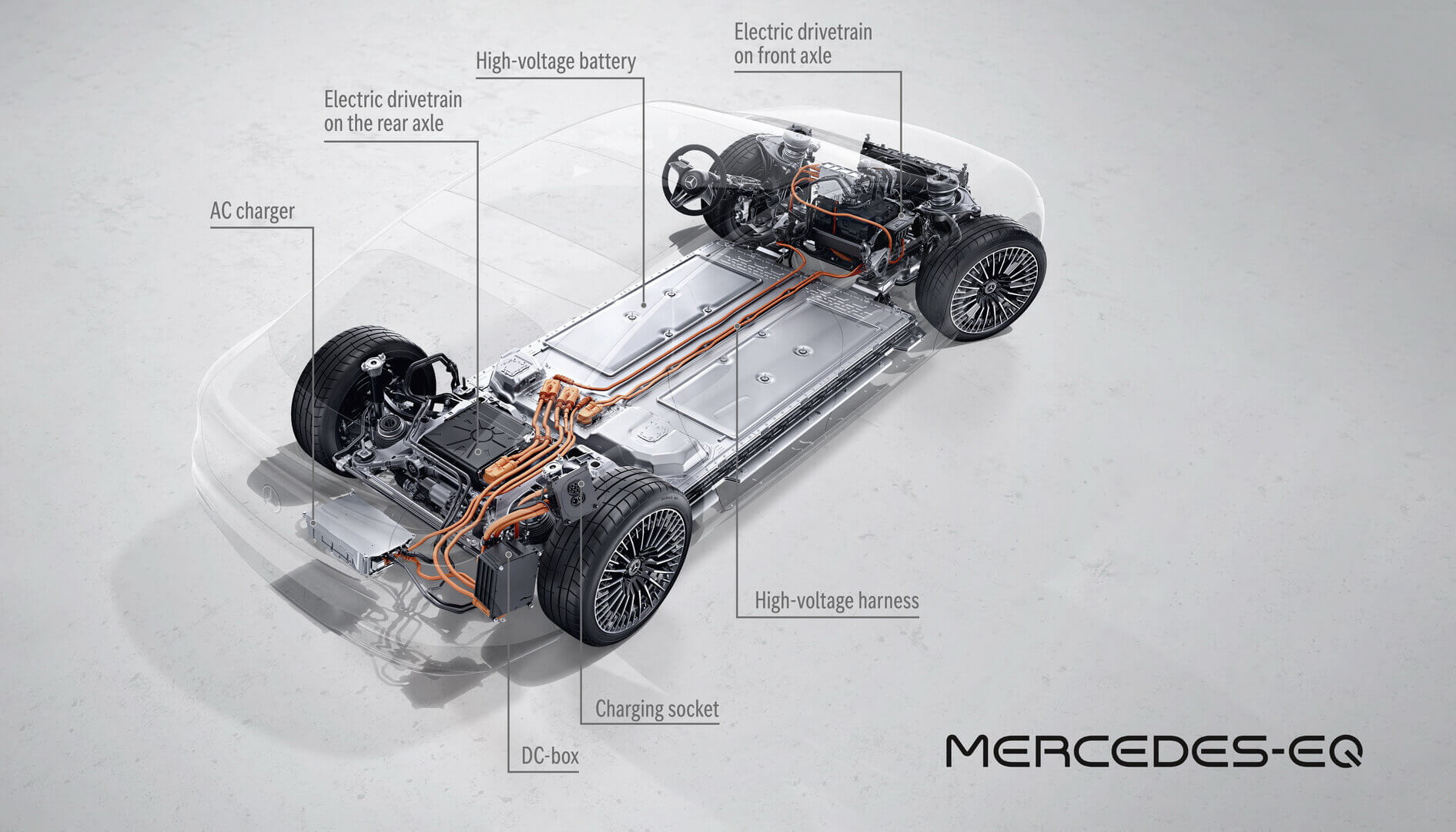 Силовая установка Mercedes-Benz EQS