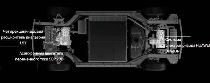 Система Huawei DriveONE