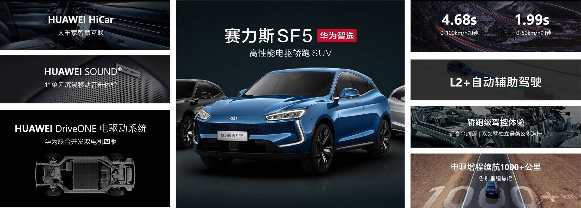 Основные характеристики гибридного автомобиля Seres Huawei Smart Selection SF5