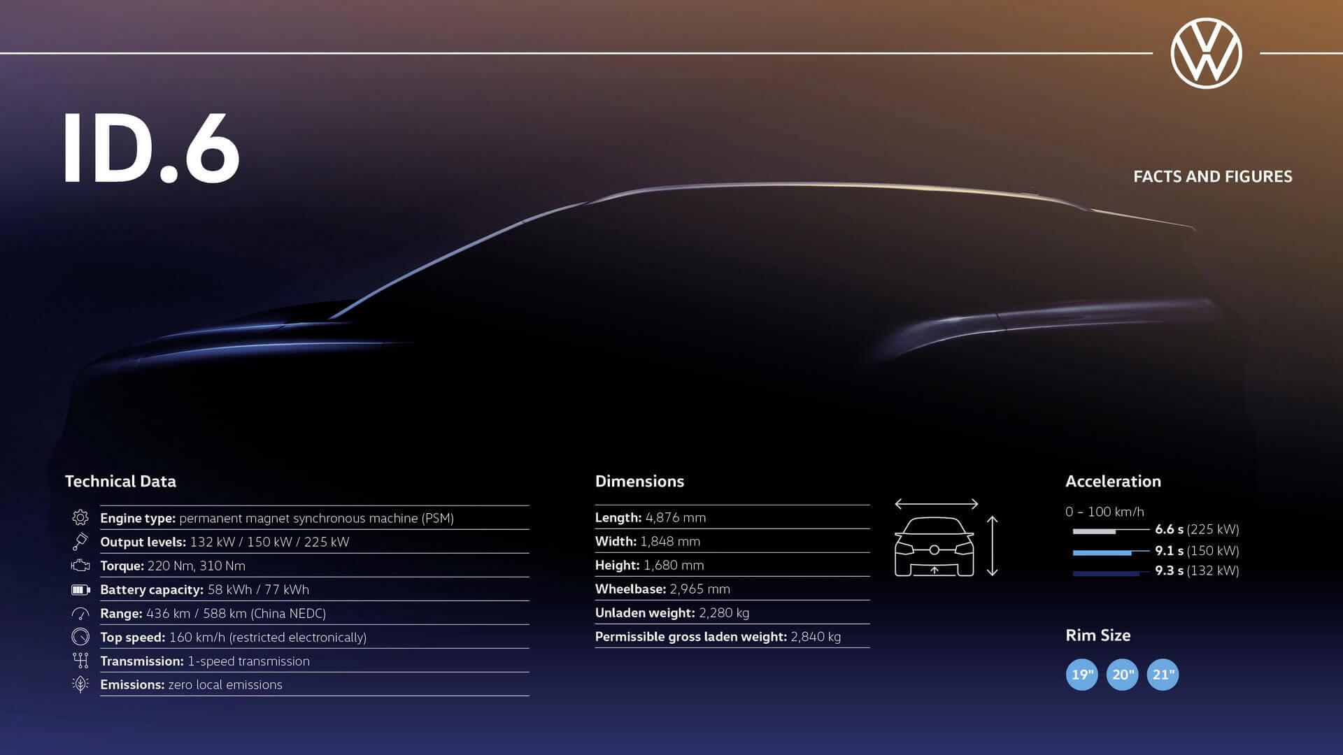 Основные характеристики Volkswagen ID.6 для китайского рынка