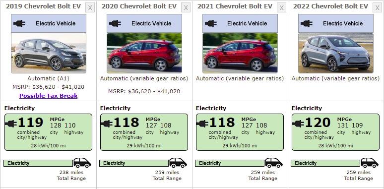Сравнение запаса хода и энергоэффективности версий Chevrolet Bolt EV по EPA
