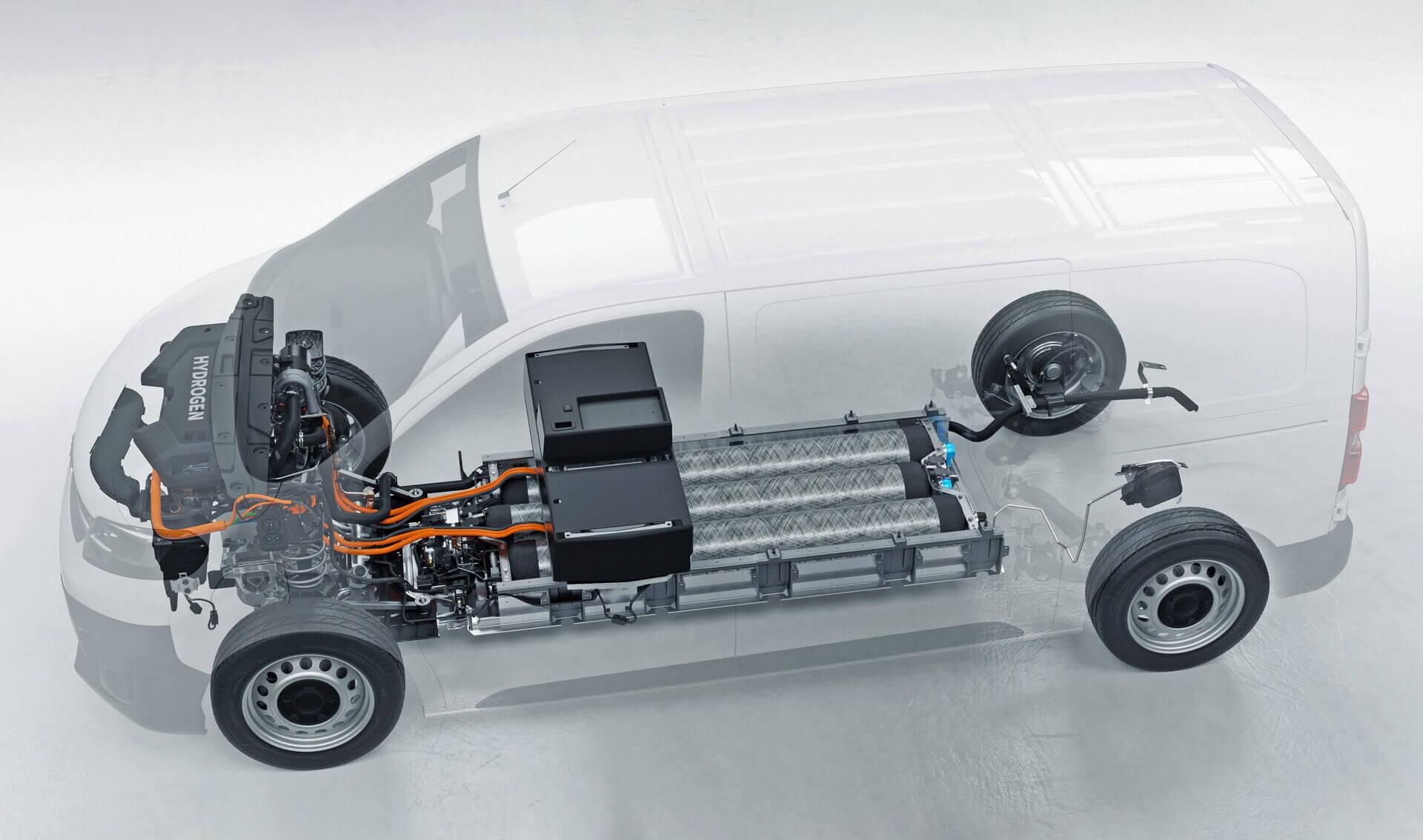 Система топливных элементов Opel Vivaro-e Hydrogen